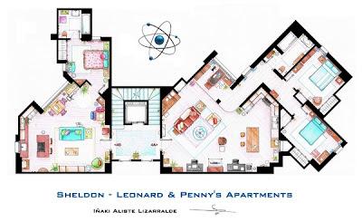 Planos de Big Bang Theory - cine series y tv