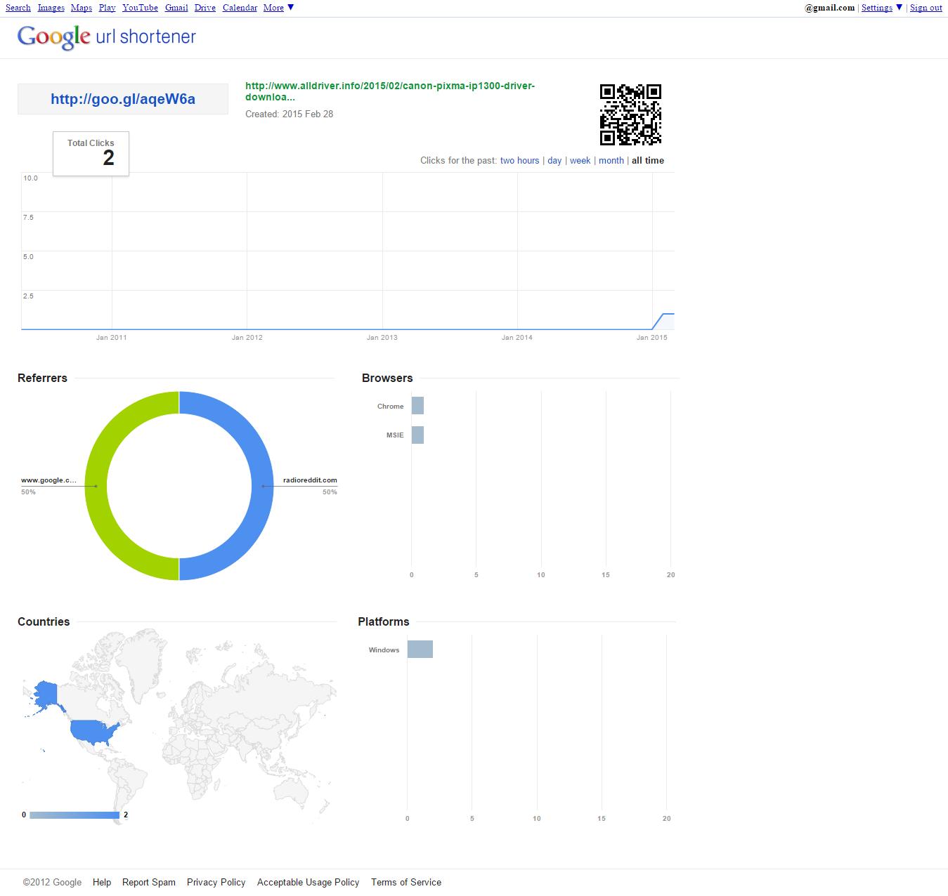 Google URL Shortener