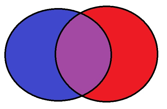 Parliament congress venn diagram wiring diagram sleuthsayers rizer rh sleuthsayers org house of representatives and senate venn diagram jefferson and hamilton venn ccuart
