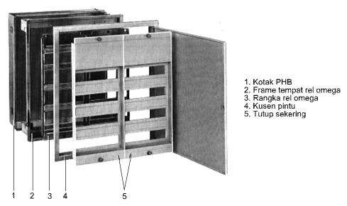 Kotak PHB instalasi gedung bertingkat