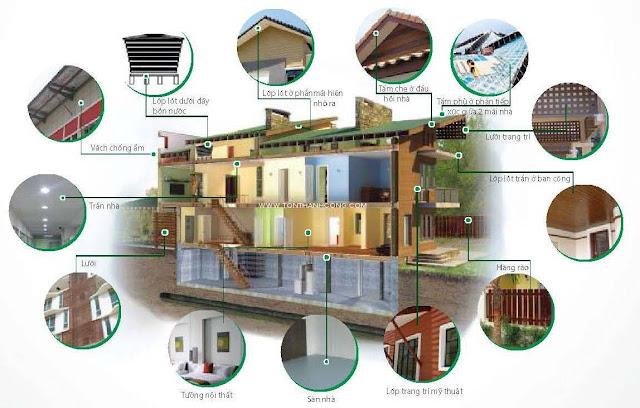 Tấm xi măng cellulose thường dùng làm mái, làm trần, làm vách ngăn ngoại thất, vách ngăn nội thất