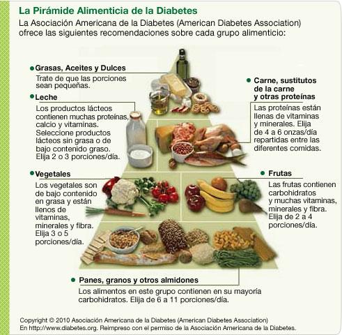 que alimentos debe comer un diabetico