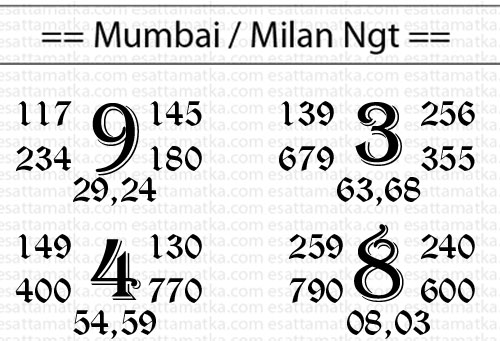 Today Main Mumbai Matka Result Chance | 06-Nov-15