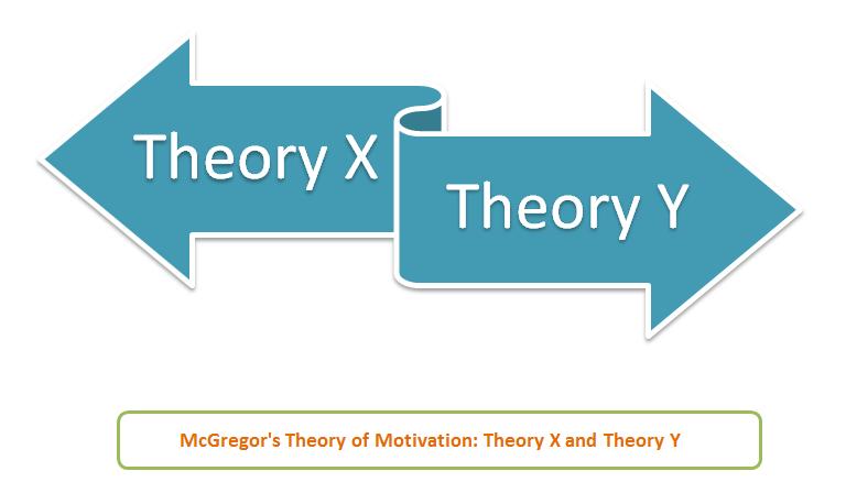 theory y leadership