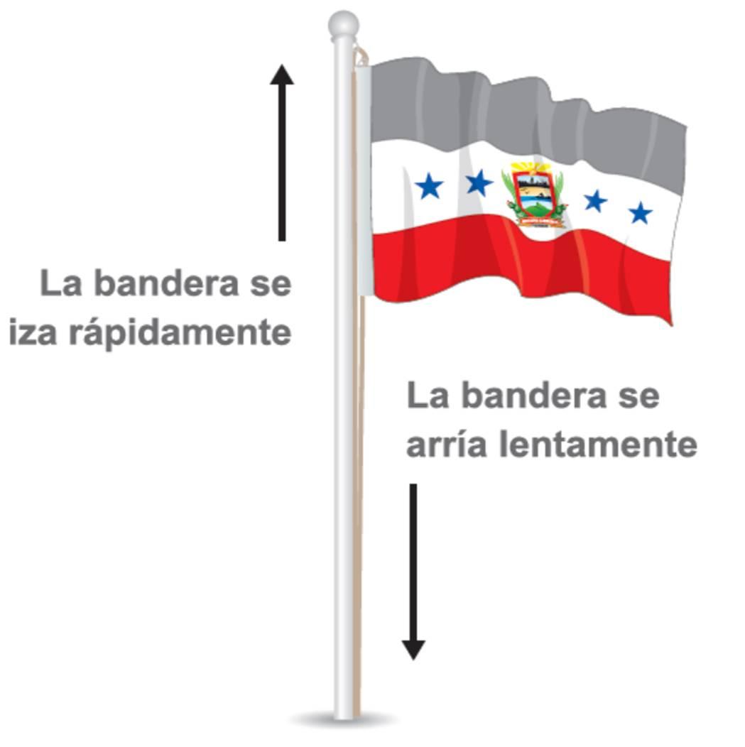 Símbolos de Carirubana