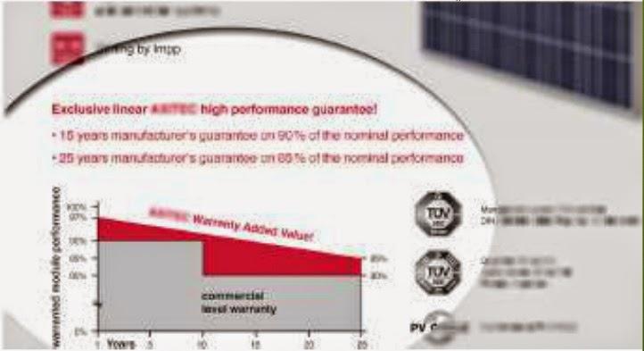 ������ ������ ����� ������ ������� الواح-الطاقة-الشمسية-الكفاءة-الضمان.jpg