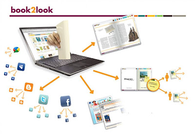 book2look - OliveCall Group - Eduardo Callaey