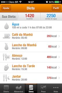 TecnoNutri Dieta