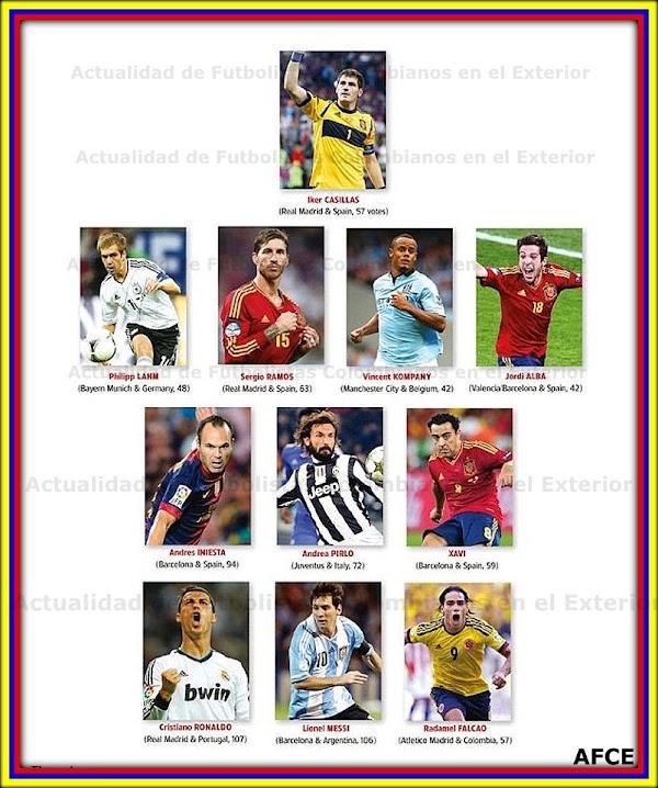 Ganadores de los Premios 'World Soccer' 2012
