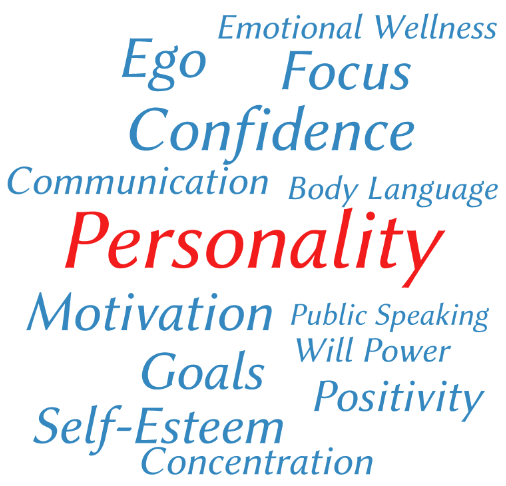 Personality Mantras