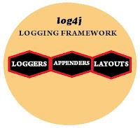 log4j_architecture