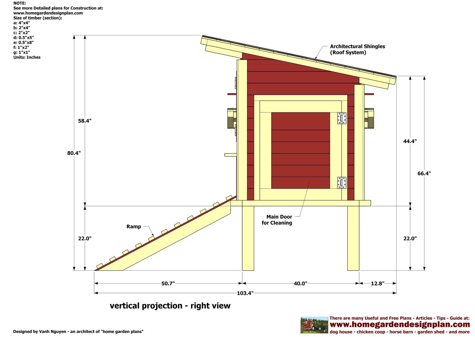Home Garden Plans S300 Chicken Coop Plans Construction Chicken Coop Design How To Build A