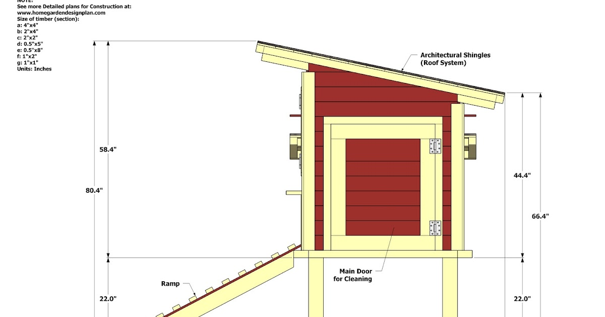 Chicken Coop To Build Easy Build Plans