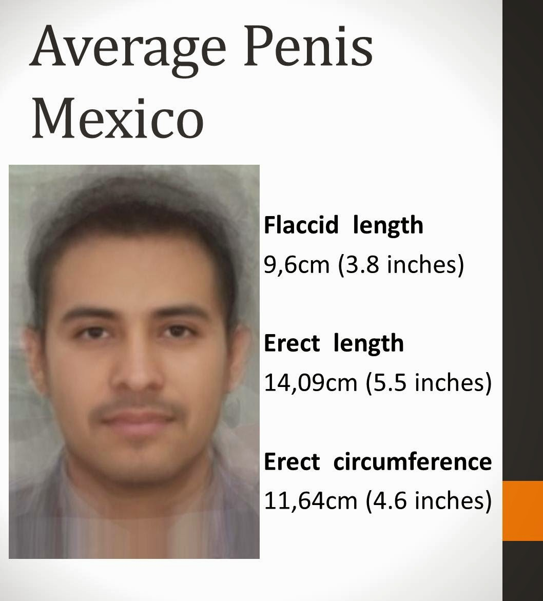 Mexican Penis Size 8