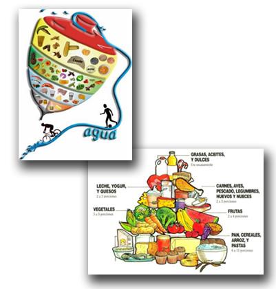 Dibujos de alimentos del trompo de los alimentos - Imagui