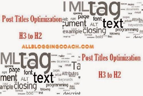 Optimize-blog-post-using-H2-tag