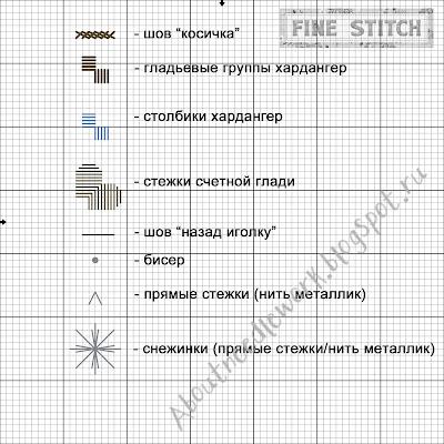 Вышивка хардангер схема