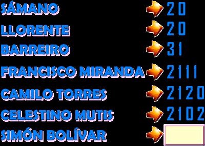 Descubre el Número, Adivina el número, El número Oculto, El número escondido, Independencia de Colombia, 20 de Julio