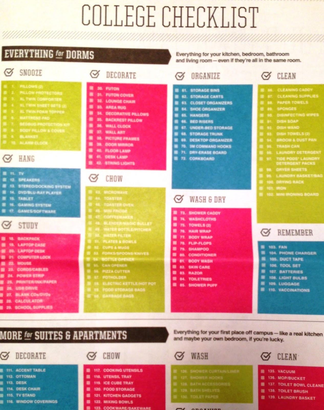 College Supplies Checklist Viewing Gallery
