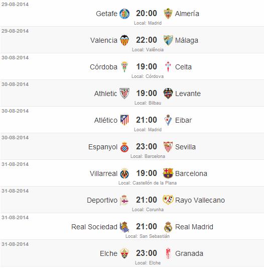 Jogos Campeonato Espanhol 2° Rodada 2014/15