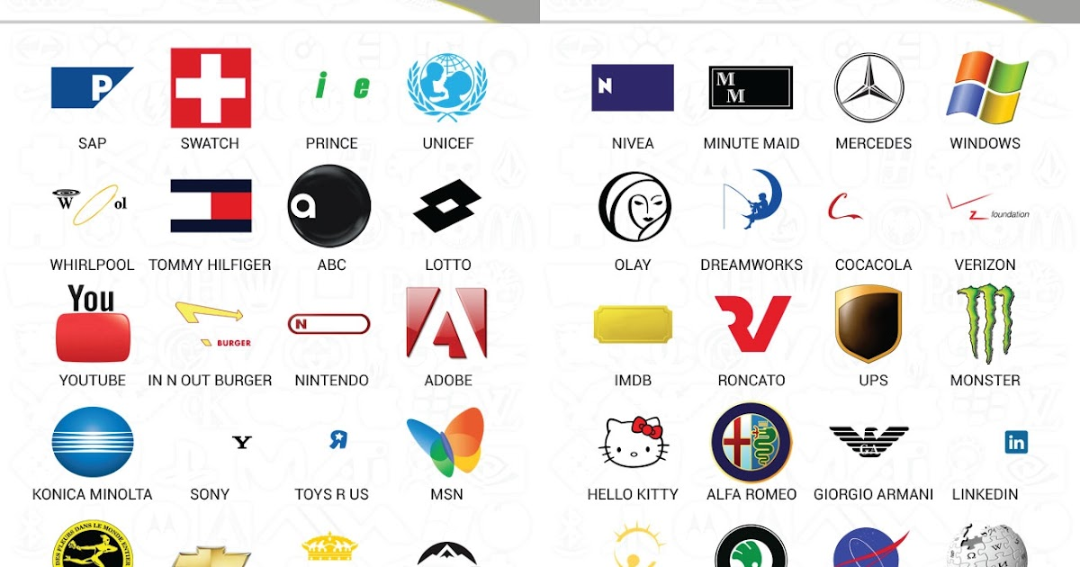 logos quiz answers for iphone ipad ipod amp android app