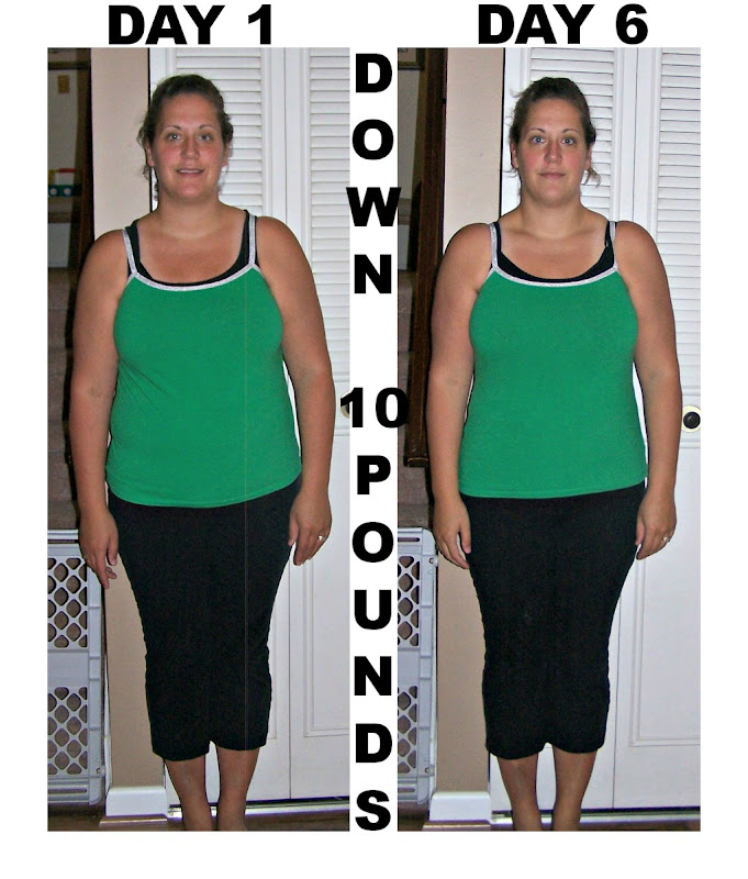 Realistically how long to lose 20 pounds fat loss made easier do realistically how long to lose 20 pounds fat loss made easier do you have to lose weight try this plan ccuart Images