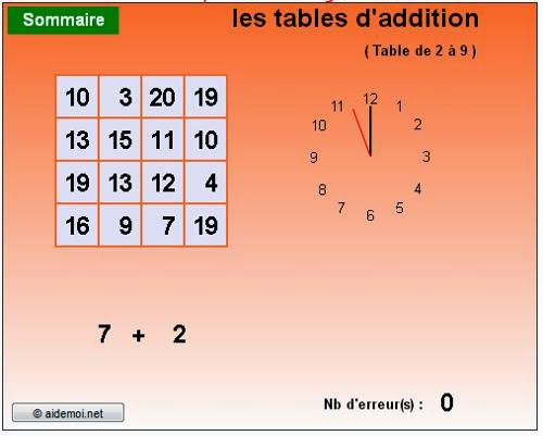 May 2015 - Apprendre les tables d addition en s amusant ...