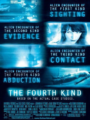 Bốn Cấp Độ Đối Đầu Vietsub - The Fourth Kind (2009) Vietsub