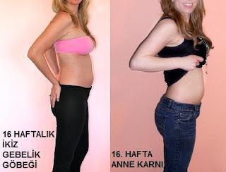 gebeliğin 16. haftası