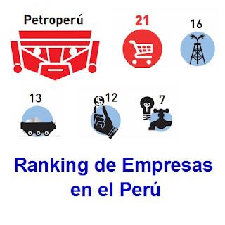 ranking-de-las-empresas-en-el-perú-2015