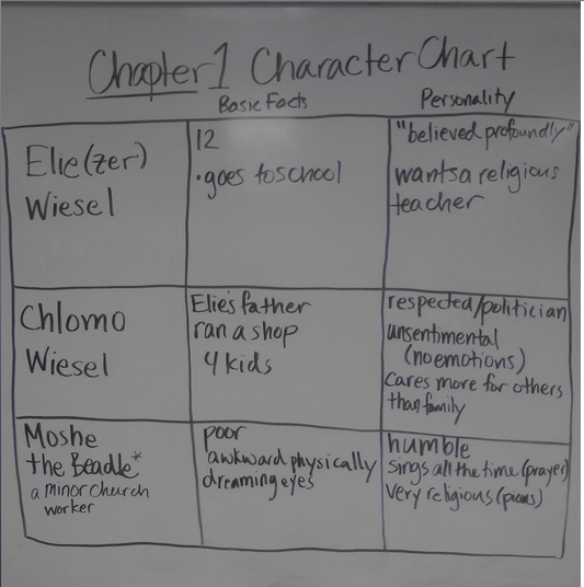 night chapter 1 answers