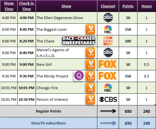 Viggle Schedule for Nov 19, 2013