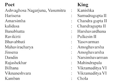 Appsc Material Poets In Ancient India In Ancient India