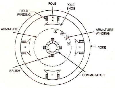 Massey Ferguson 135 Gas Parts Diagram