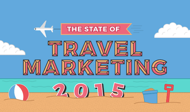 The State of Travel Marketing 2015