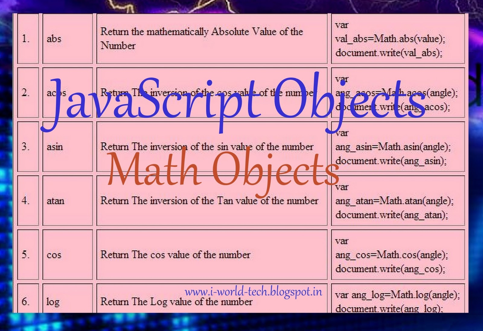 Javascript math ceiling function 28 images js css3 for Javascript floor