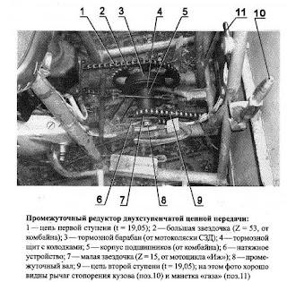 Схема минитрактора своими руками