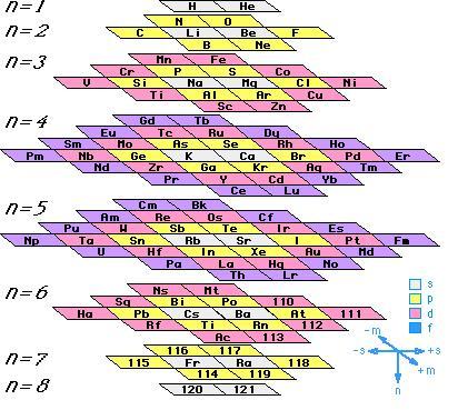 Claes Johnson On Mathematics And Science Quantum Contradictions 5
