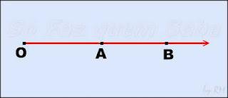 O ângulo nulo é formado por semi-retas coincidentes. Mede zero grau