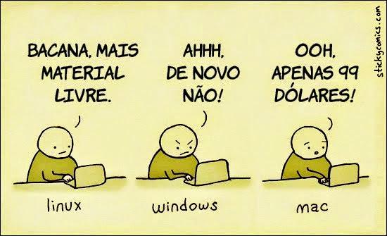 Atualizações dos sistemas operacionais