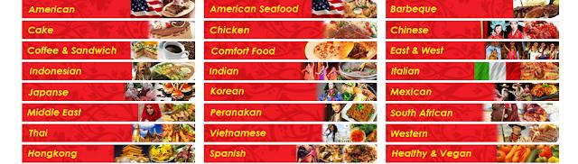 daftar makanan restaurant jakarta food delivery
