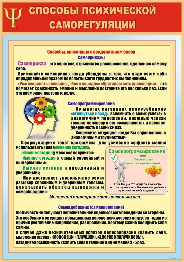 Плакат кто такой психолог