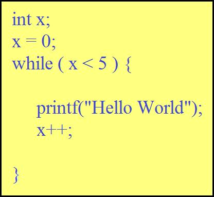 C Programming In Sinhala | 06 | Loop