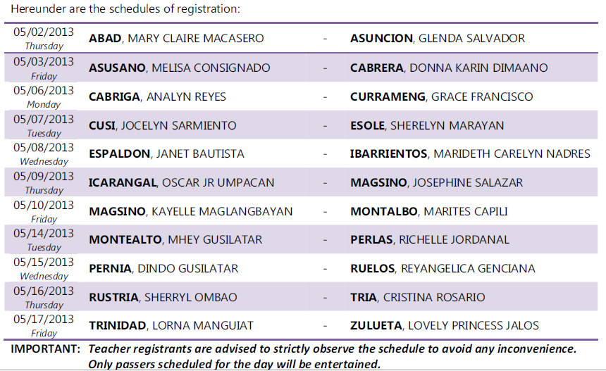 list of elem  let passers 2010 http://www.prcboardnews.com/2013/04/march-2013-let-passers-registration.html