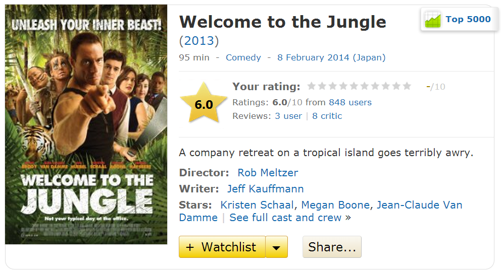 Welcome To The Jungle IMDB Rating