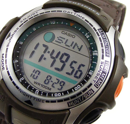 наилучшие часы для рыбалки