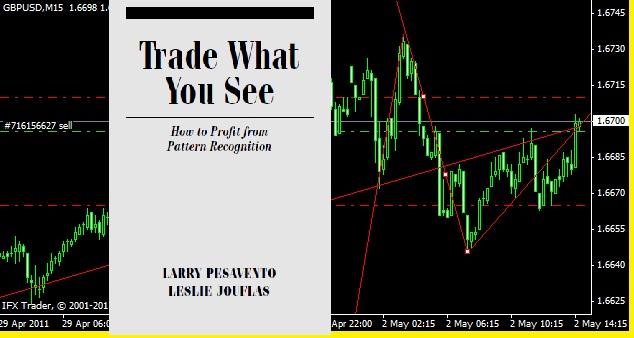 Trade forex sepenuh masa