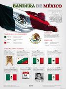 La Bandera de México. Publicado por Douglas Hernández en 21:35 (mexico bandera)