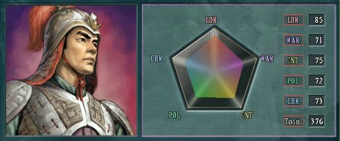 ภาพหลัวเซ๊ยน และค่าพลังจากเกมสามก๊ก11