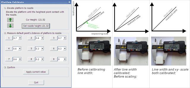 IMPRESORAS 3D : 5 Claves del proceso - linealidad ejes